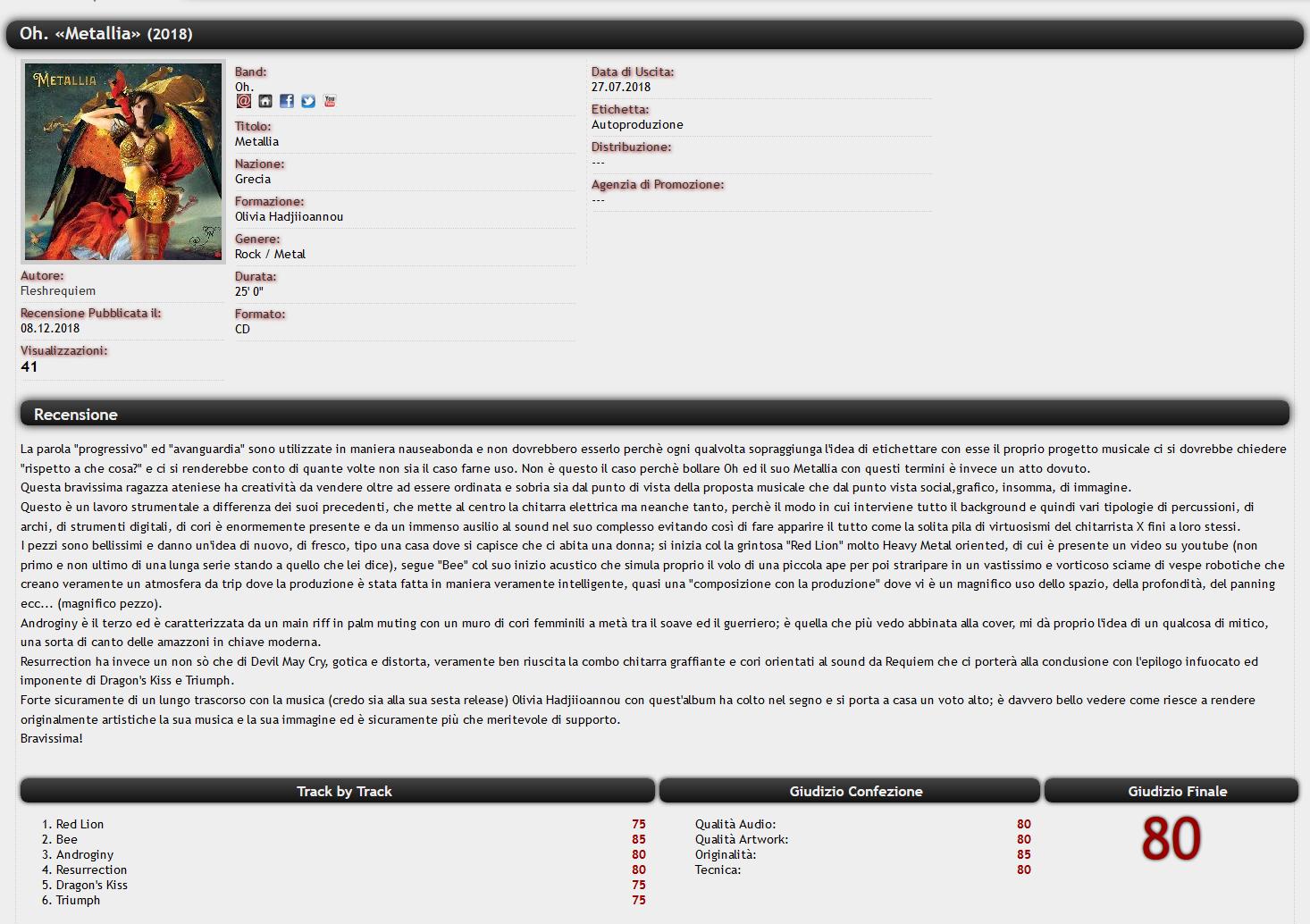 Metalwave Italy Metal Underground Review Metallia